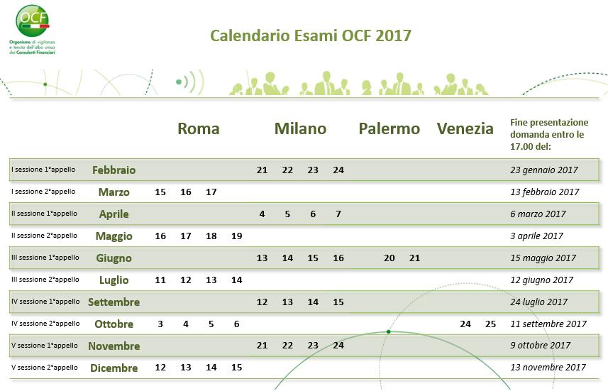 Calendario Esami OCF 2017
