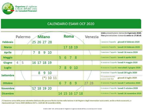 Calendario esami OCF 2020